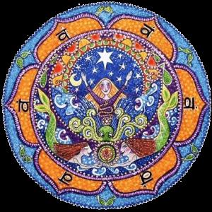 Manifesting Wheel